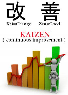 Kaizen: Continuous Improvement