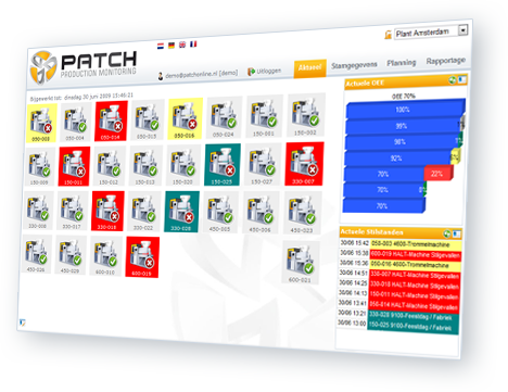 Patch OEE Monitoring